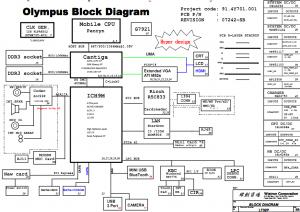 Lenovo Ideapad Y330 Block Diagram