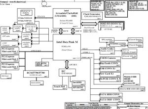 Lenovo Ideapad Y550P Block Diagram
