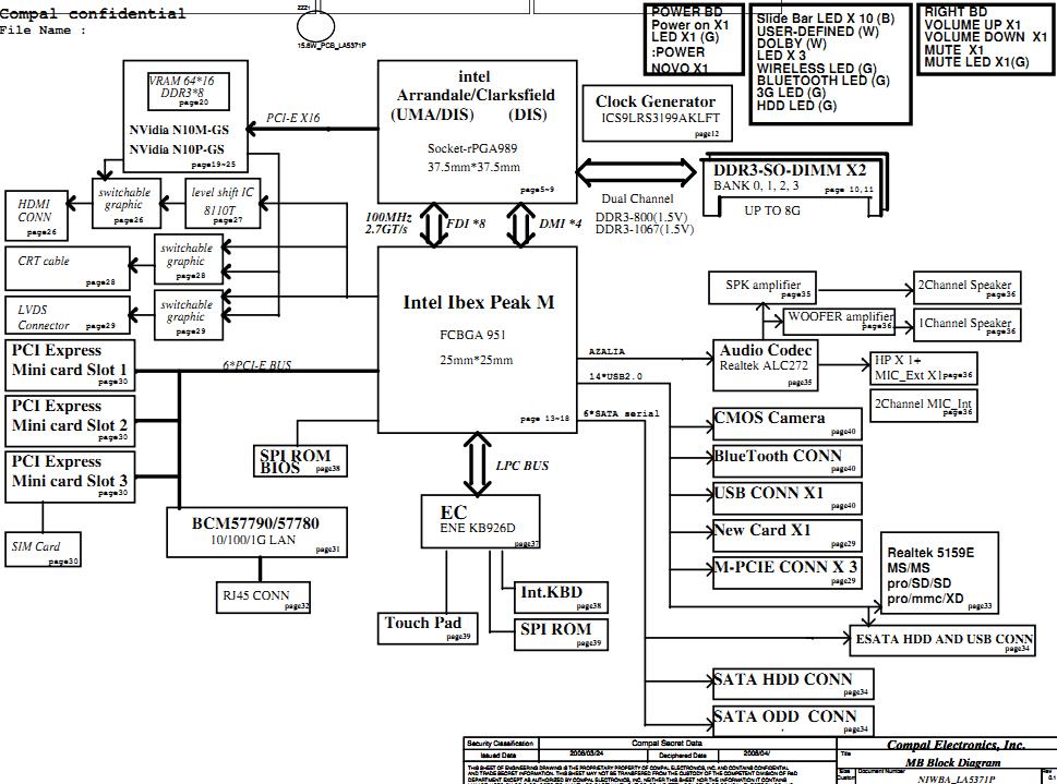 lenovo ideapad y550p schematic  niwba la