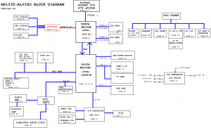 MSI MS-1035 Block Diagram