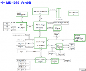 MSI MS-1039 Block Diagram