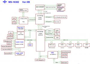 MSI MS-16382 Block Diagram