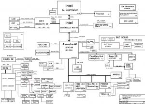 NEC LC900 (FIC JL1V) Block Diagram