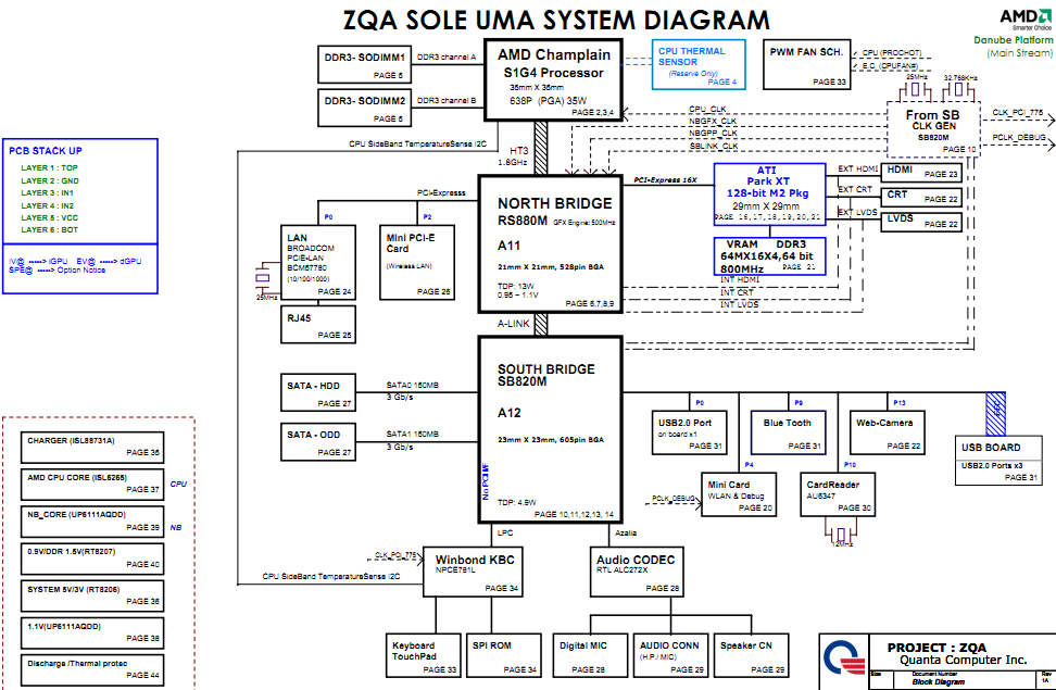 Acer Schematics  U2013 Page 4  U2013 Laptop Schematic