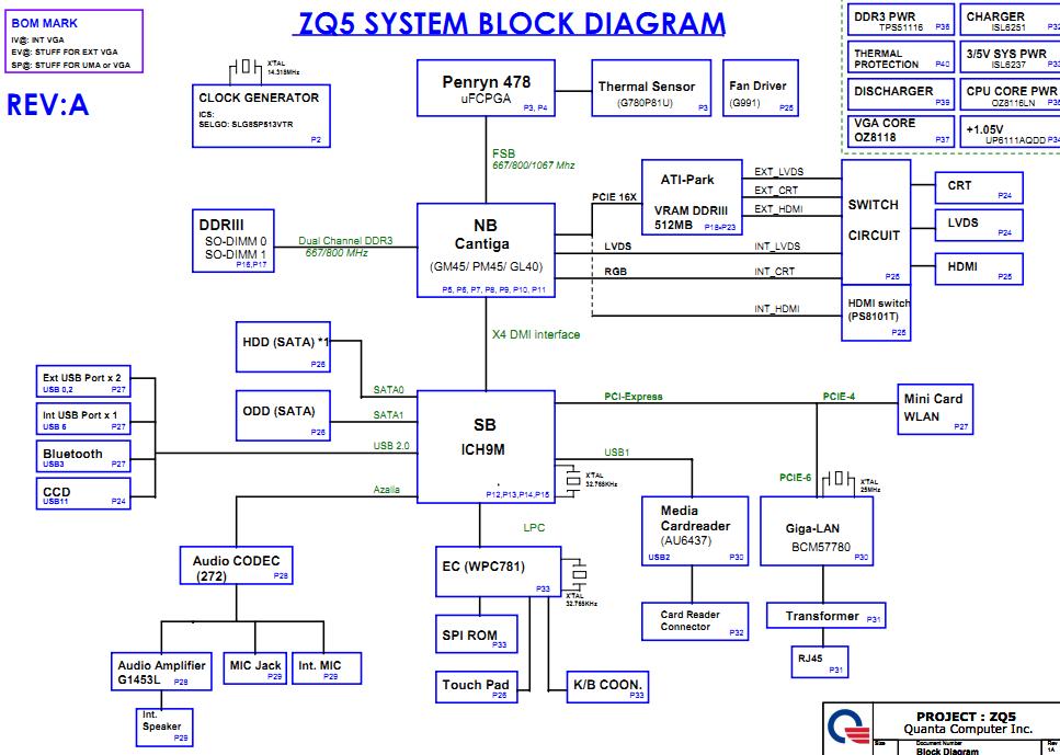 Acer Aspire 4733z Schematic   Quanta Zq5