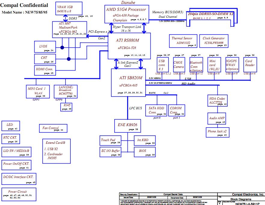acer    Aspire    555155525321 schematic  NEW75 LA5911P