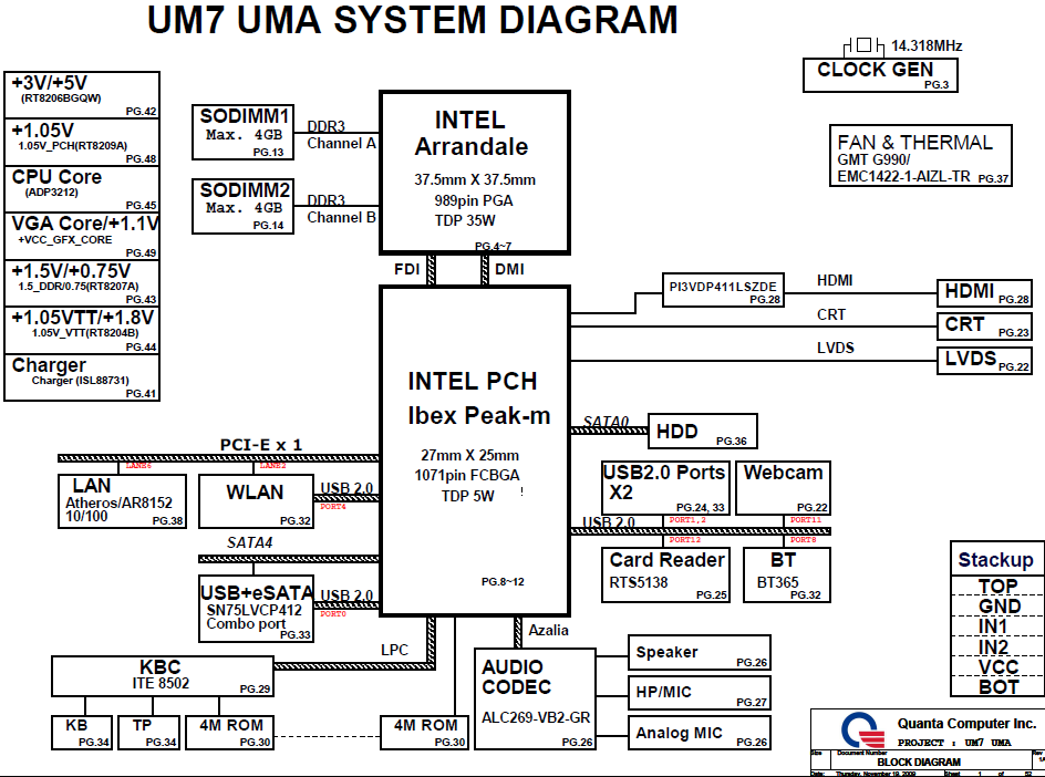 dell wiring diagram for inspiron 530 dell dimension 8300 Dell Inspiron 5000 Series Dell Inspiron 530 Power Supply