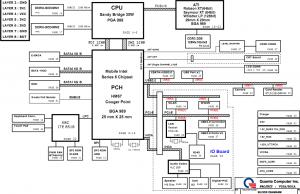 Dell Vostro 3450, Insprion 14R (N4110) Block Diagram