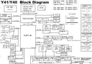 Fujitsu Amilo Pro V3505 Block Diagram