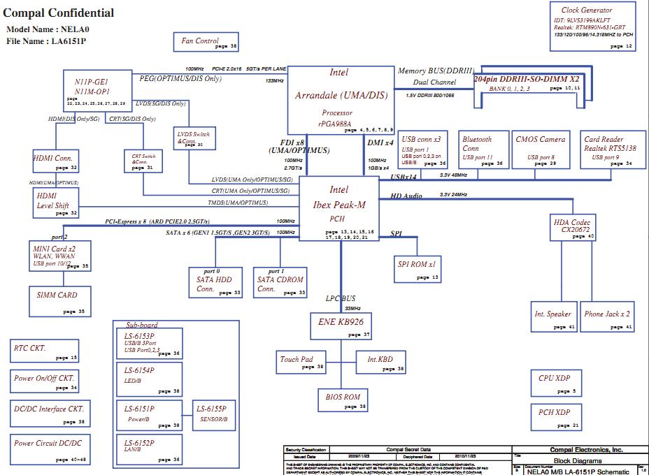 Gateway Schematics – Laptop Schematic