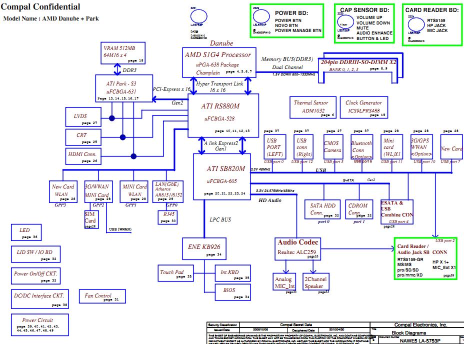 Lenovo G465  G550  Z465 Schematic  Nawe5 La
