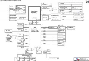 Lenovo-K46-Discrete-Block-Diagram-300x205 Quanta Project Schematic Diagram on sony tv, samsung lcd tv, am tube radio, hvac system, computer circuit board, digital multimeter,