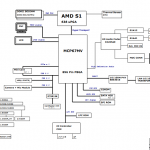 Packard Bell Easynote SJ51 SJ81 schematic, FIC MTN70