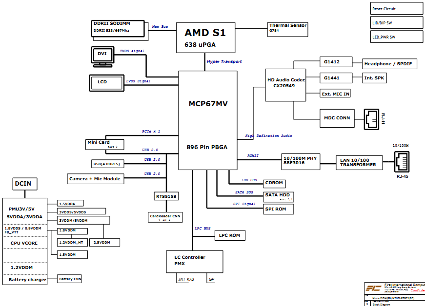 Apple Macbook Air A1466 Schematic Boardview 820 3437 J43 Mlb Schemat moreover Boosted Boards Review A  muters Dream further Index php together with Tm additionally How To Connect A Power Supply On The Battery Socket Of A Laptop. on laptop schematic diagram