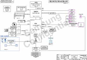 Samsung NP-X420 NP-X520 Block Diagram