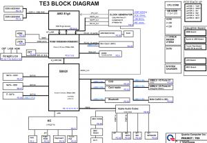 Toshiba p205d s7438