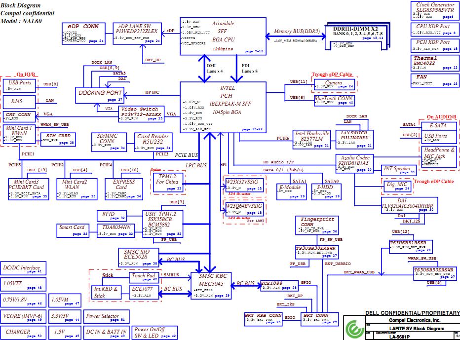 dell xps 420 motherboard diagram wiring diagram rh w18 vom winnenthal de