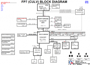 HP Mini 311, HP Pavilion DM1 Block Diagram