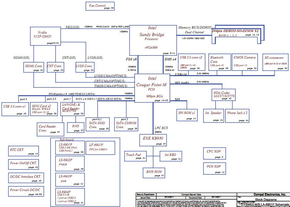 acer aspire 5750  gateway nv57h schematic  la 6901p Acer Aspire 5250 Motherboard Schematics Acer Aspire 5250 Motherboard Schematics