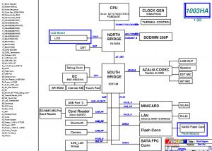 Asus EeePC 1003HA Block Diagram