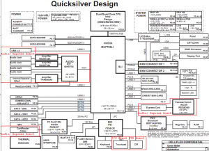 Dell Alienware M17x Block Diagram