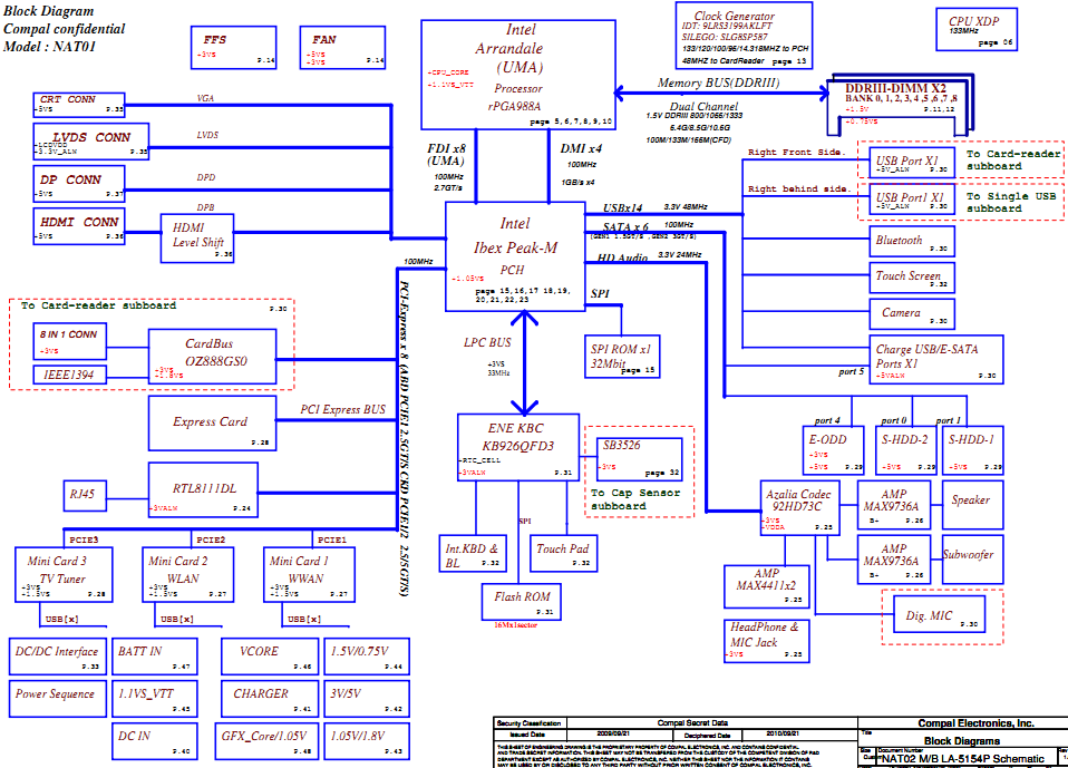[DIAGRAM_5LK]  DIAGRAM] Dell Studio Xps Desktop Wiring Diagram FULL Version HD Quality Wiring  Diagram - FUSICP8820.STUDIOBARTELLONI.IT | Dell Studio Wiring Diagram |  | studiobartelloni.it