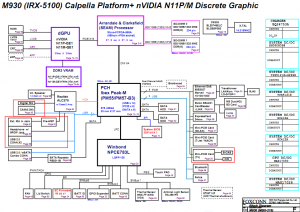 Sony Vaio VPC-F M930 MBX-215 Block Diagram