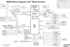 Sony Vaio VPC-L Series Block Diagram