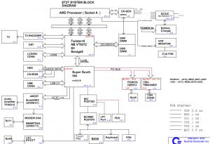Acer Aspire 1300 1310 Block Diagram