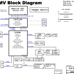 Acer eMachines D525/D725 (HM40-MV) schematic & boardview