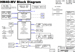 Acer Emachines D525 D725 Block Diagram