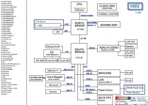 Asus EeePC 1002 Block Diagram