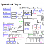CLEVO P180HM Schematic & Service Manual