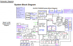 CLEVO P180HM Block Diagram