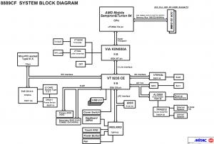 Fujitsu Siemens Amilo K7610W Block Diagram