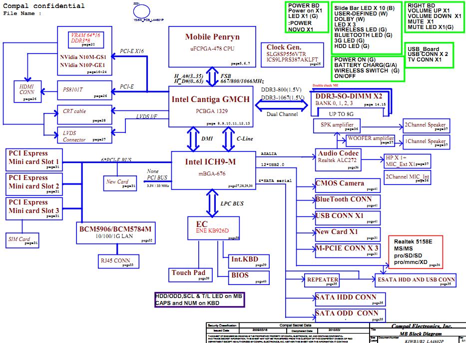Lenovo Ideapad Y550 Schematic  Kiwb1  B2 La
