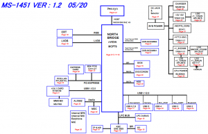 MSI CR400 MSI MS-1451 Block Diagram