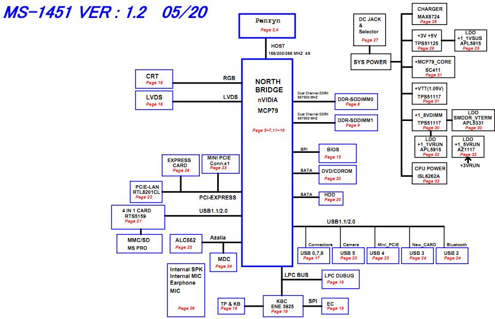 Msi Cr400 Schematic  Msi Ms