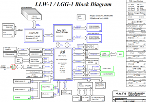 Thinkpad Edge E420 Block Diagram