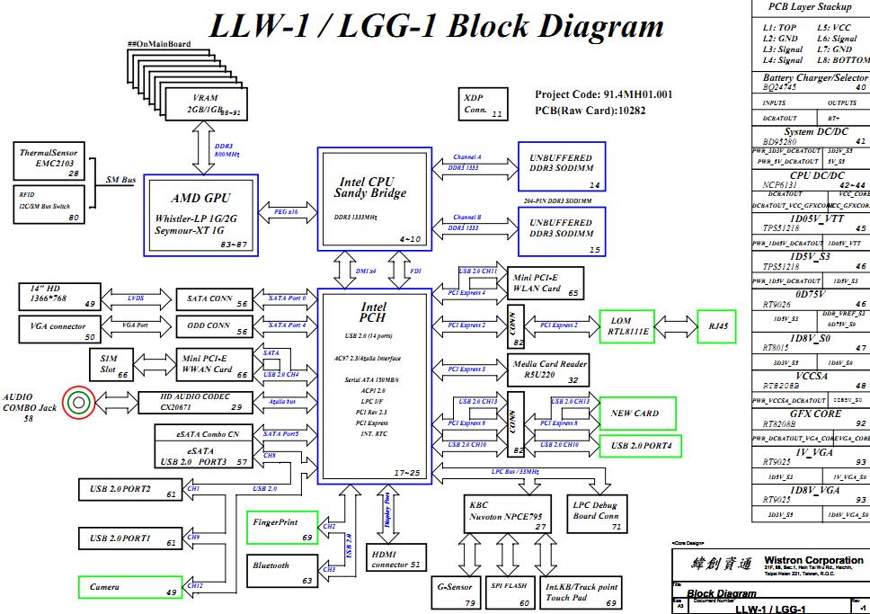 Lenovo Thinkpad E420 Schematic  U0026 Boardview  Llw Lgg