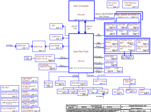 Toshiba Satellite A A D Block Diagram X on Laptop Motherboard Schematic Diagram
