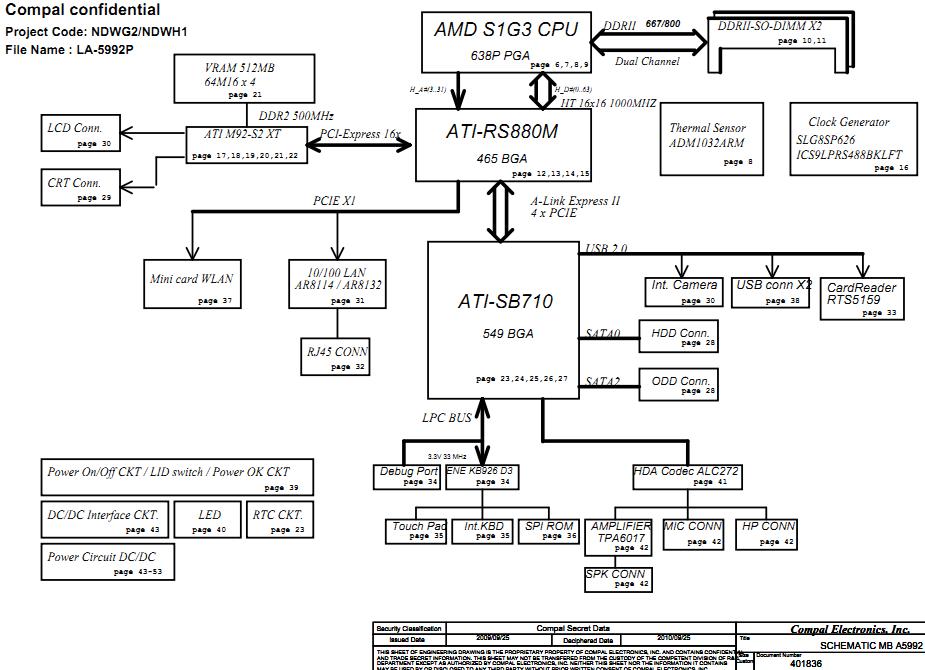 Acer Schematics  U2013 Page 3  U2013 Laptop Schematic