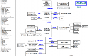 Asus Eee PC P900HD Block Diagram