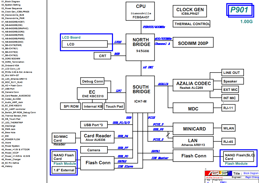 Dish 500 Lnb Wiring Diagram in addition Schematics For Hd Dvd Player as well Satellite Receiver Schematic Diagram also Dishtv Wiring Diagram also Toshiba 32hl95 Lcd Tv Power Supply Smps. on toshiba tv schematic diagrams