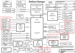 Dell Alienware M15X Block Diagram