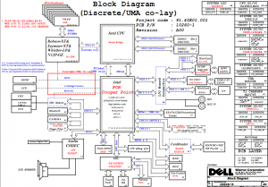 Dell Inspiron 15R N5110 Block Diagram