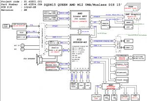 Dell Inspiron M5110(AMD) Block Diagram
