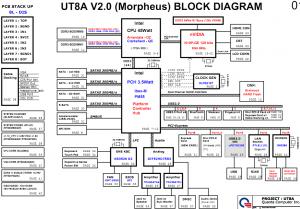 HP Pavilion DV8 Block Diagram