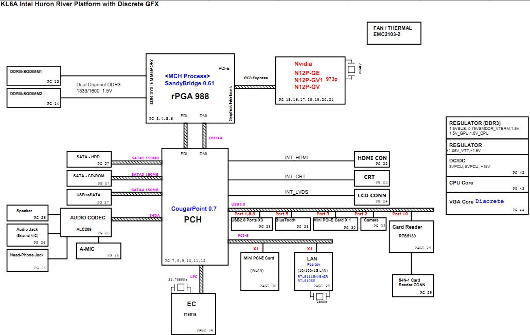 Lenovo Ideapad Z470 Z475  Intel  Schematic  U0026 Boardview