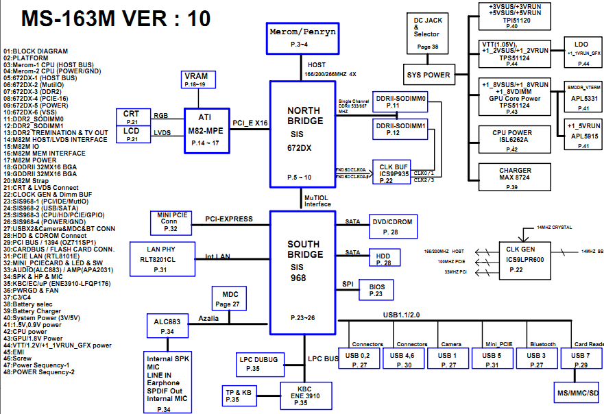 MSI MS 163M Block Diagram msi ms 163m motherboard schematic circuit diagram n1996 motherboard wiring diagram at n-0.co